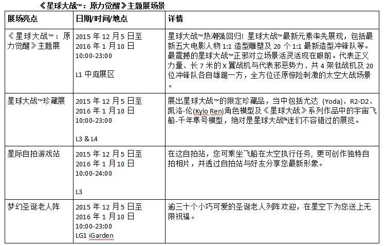 上海-《星球大战:原力觉醒》主题展-周末去哪儿